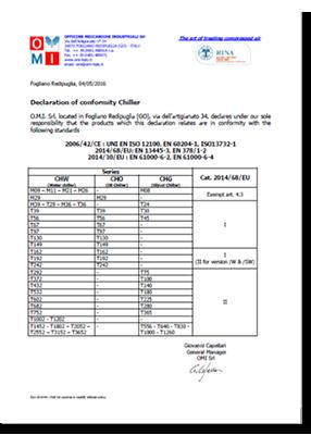 MAG Chillers certifikat