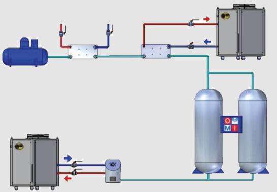 ozonski-generatori